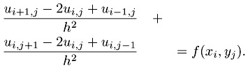 linear programming tutorial point pdf
