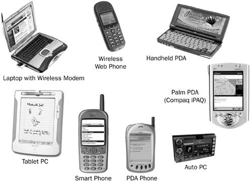 types of communication devices What are the most popular communication tools used  communication tools used in modern day business  in this age of bring-your-own-device.