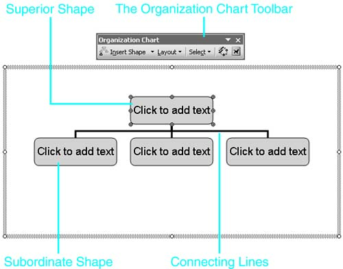 About Words Organization Chart Feature Chapter 15 Visualizing – How to Make a Chart in Word