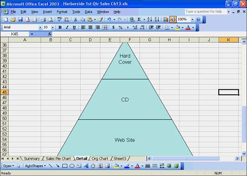 Creating an excel diagram hour 13 other types of charts a pyramid diagram object ccuart Image collections