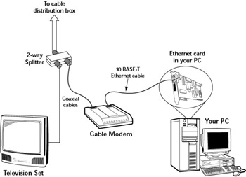 Modbus Rs485 Wiring Diagram also Thread277693 as well How To Read Relay Wiring Diagram also Lorex 206pin 20din 20to 20rca also Star Delta Transformer Wiring Diagram. on ethernet connection diagram